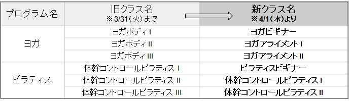 【銀座】4月より一部クラスの名称が変更致します。