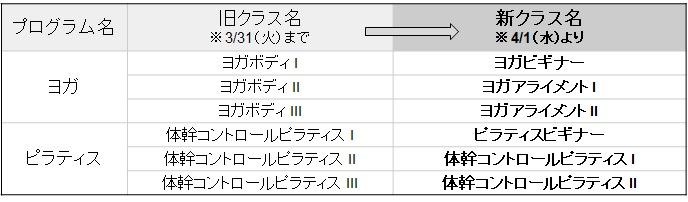 4月【クラス名変更のご案内】